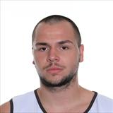 Profile of Nikola Kovacevic